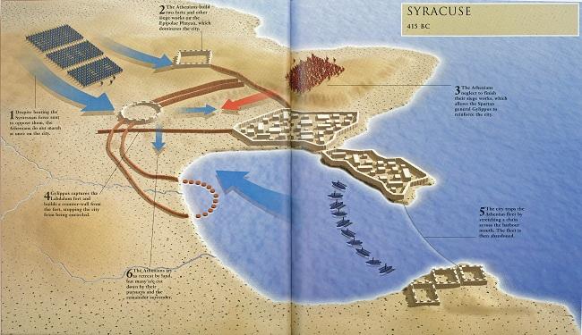 Battle of Syracuse
