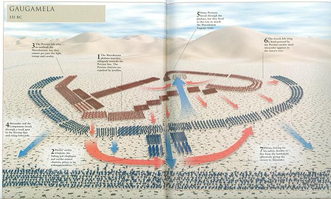 Battle of Guagamela