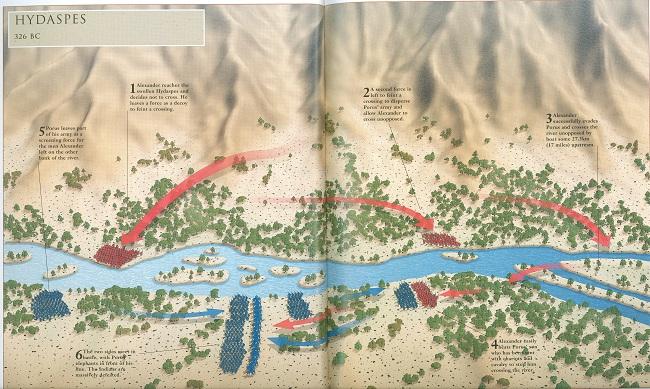 Battle of Hydaspes River